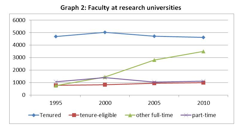 faculty-Bressoud-12-2011-2